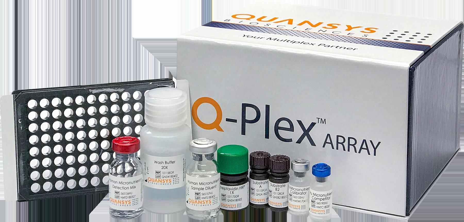 Q-Plex Human Kit
